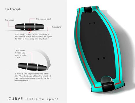 curve_skateboard3.jpg