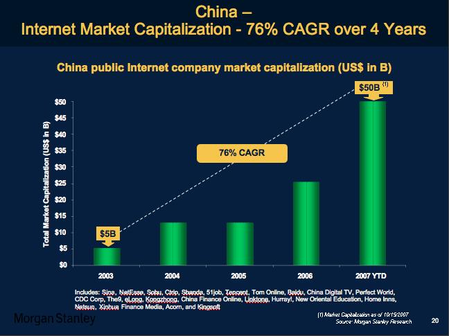 china-market-cap.png