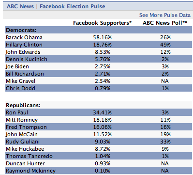 abc-facebook-chart.png