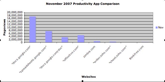 compete-docs-bar-graph.png