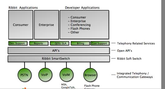 ribbit-diagram-2.png