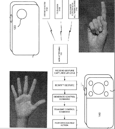 sonyercson-patent-small.png