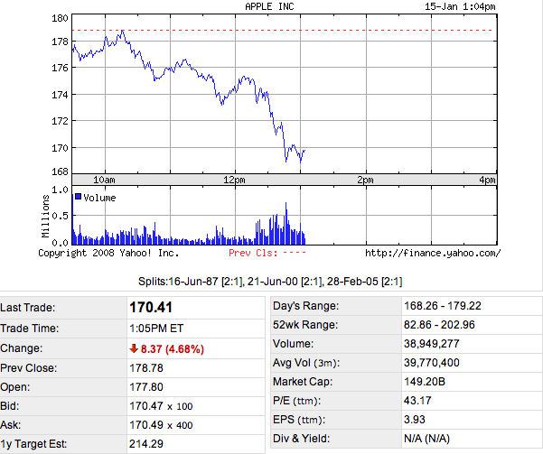 apple-stock-chart-115.png