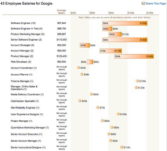 glassdoor-goog-salaries-small.png