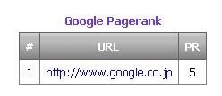 google_japan_page_rank