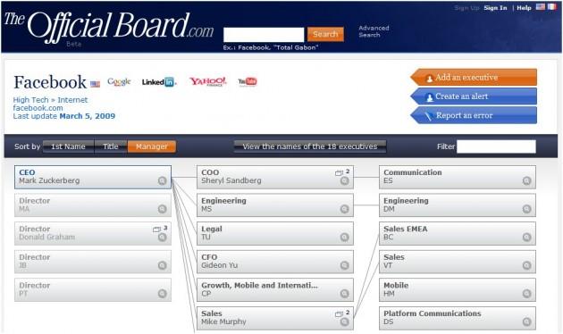 organizational-chart-facebook-screenshot