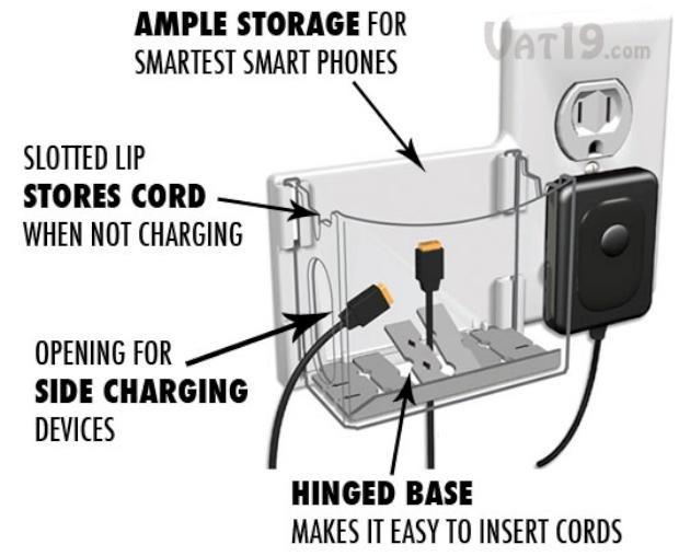 socket-pocket-diagram