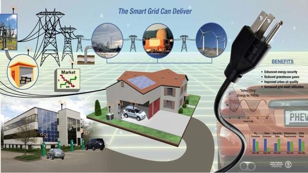 smart-grid-01