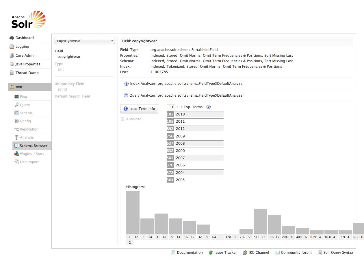 Apache Solr 4.0 admin screenshot