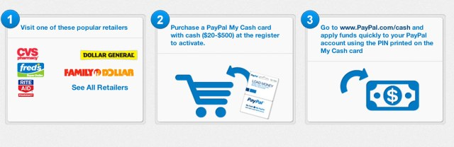 PayPal My Cash