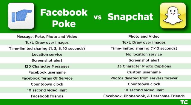 poke-vs-snapchat3