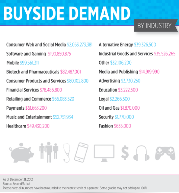 7.buyside_demand_industry-01