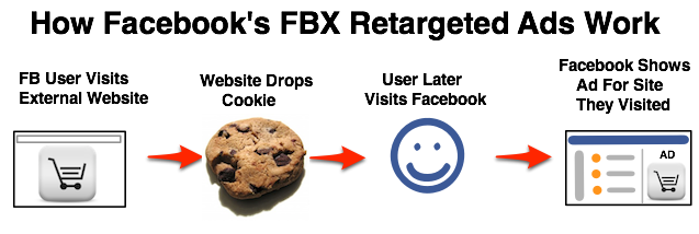 How FBX Works Mid near Done