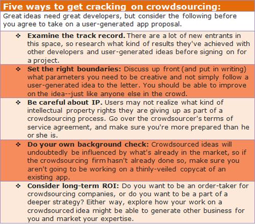 crowdsourcing chart