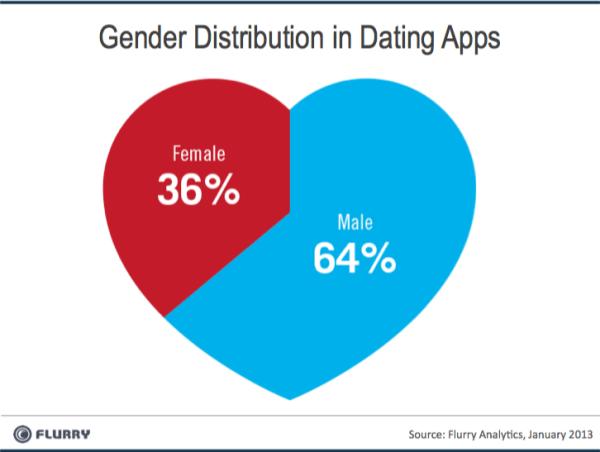 Gender Distribution-resized-600