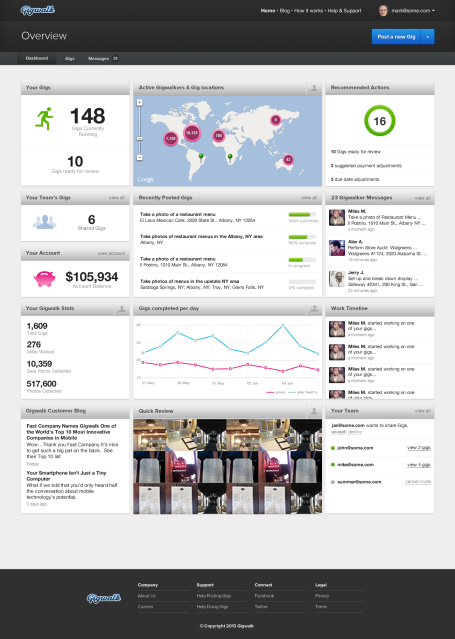 gigwalk_dashboard
