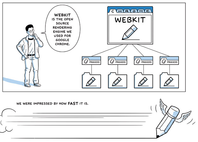 From Google's Chrome Launch Comic Book