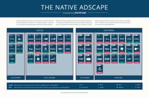 nativeAdscape