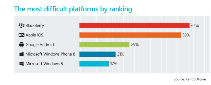 Platform_preferences_2