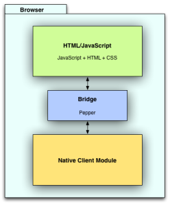 ProgramStructure