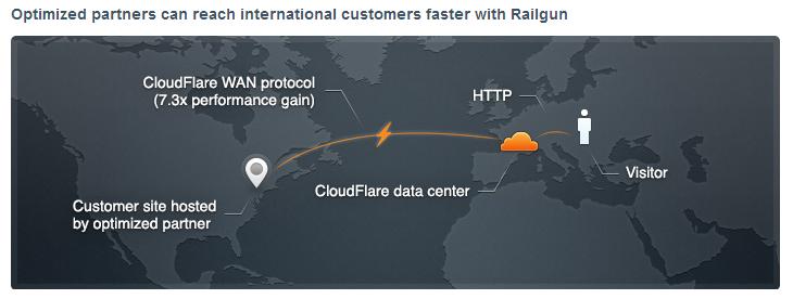 railgun_partners