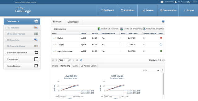 CumuLogic Console - DB monitoring