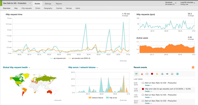 New Relic for Mobile Apps screenshot