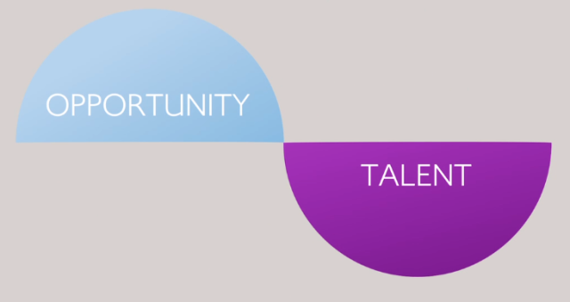 Opportunity Talent