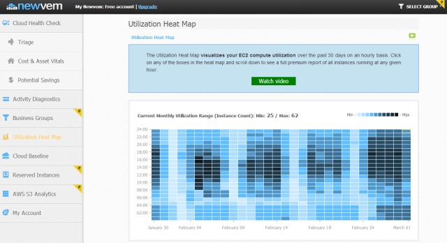 Utilization Heatmap Large