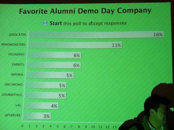 Alumni Demo Day