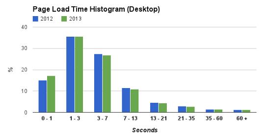 desktop_hist