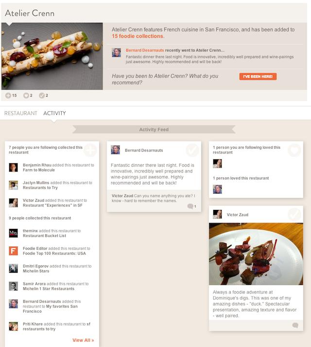 Foodie Profile