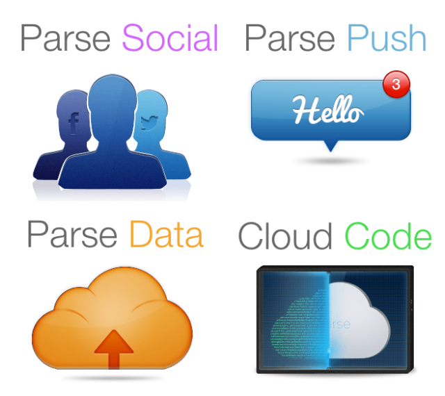 Parse Features
