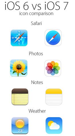 iOS Icon Comparison