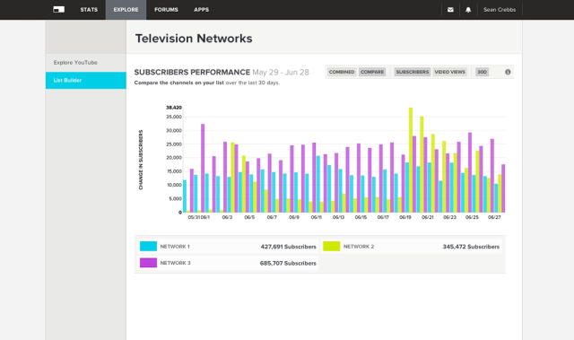 fullscreen network
