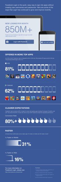 fb-infographic