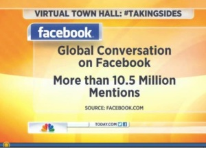 Facebook TV Data