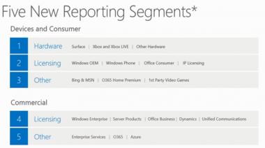 microsoft new business segments
