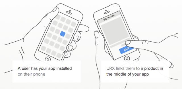 How URX Works