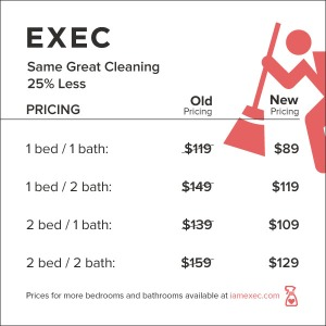 exec price comparison