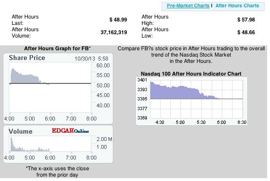 Screen Shot 2013-10-30 at 2.59.46 PM