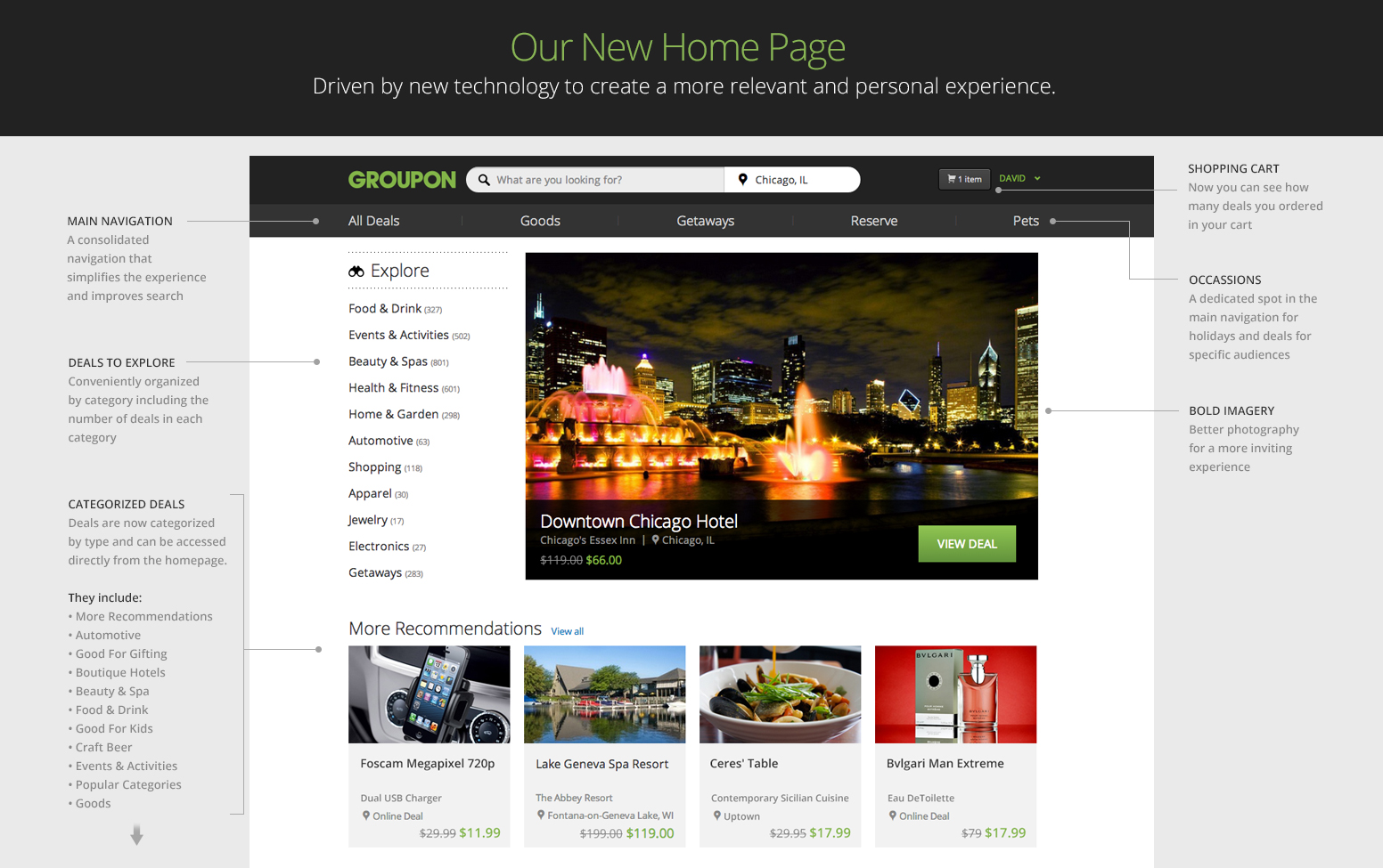 GrouponHomePage-Callouts
