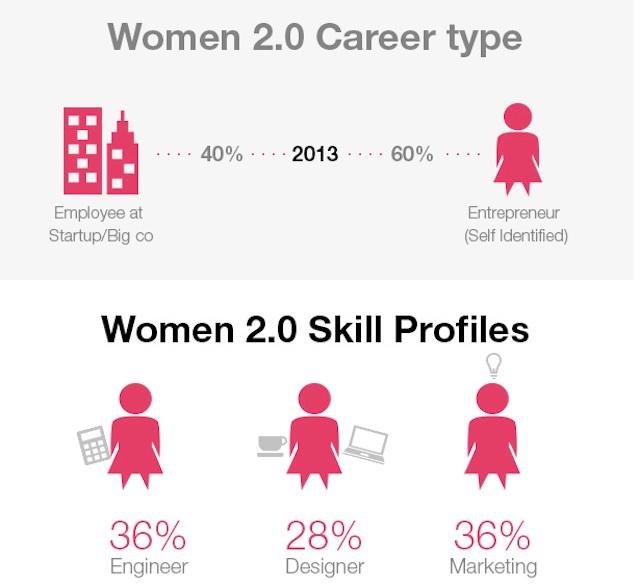women 20 profile