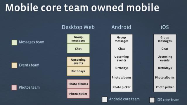 mobileteamold