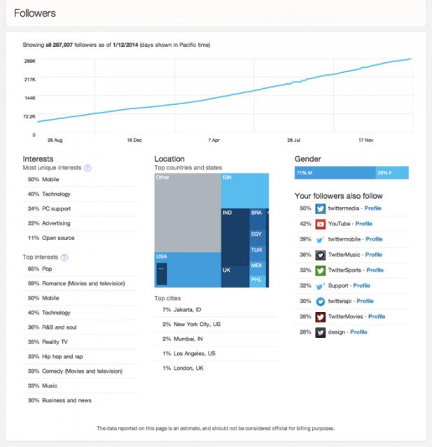 Analytics_FollowersDashboard_1000