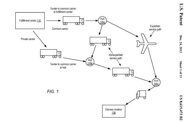Amazon delivery patent