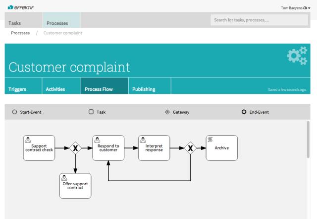 ScreenshotProcessModel