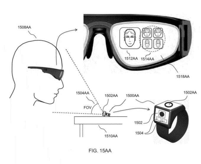 device with wearable