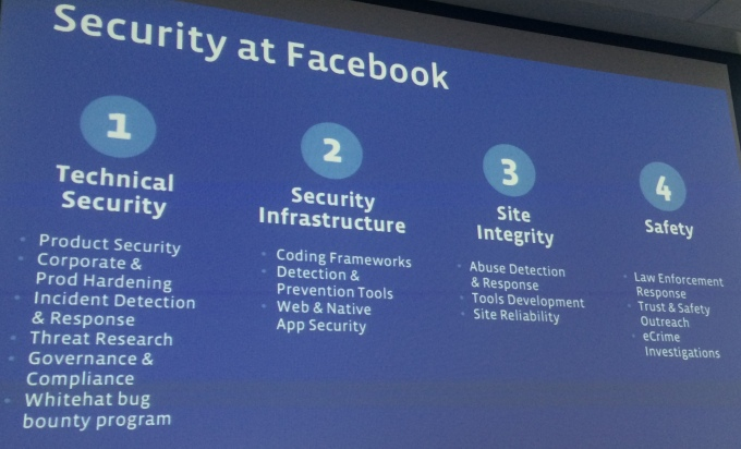 Faccebook Security Architecture