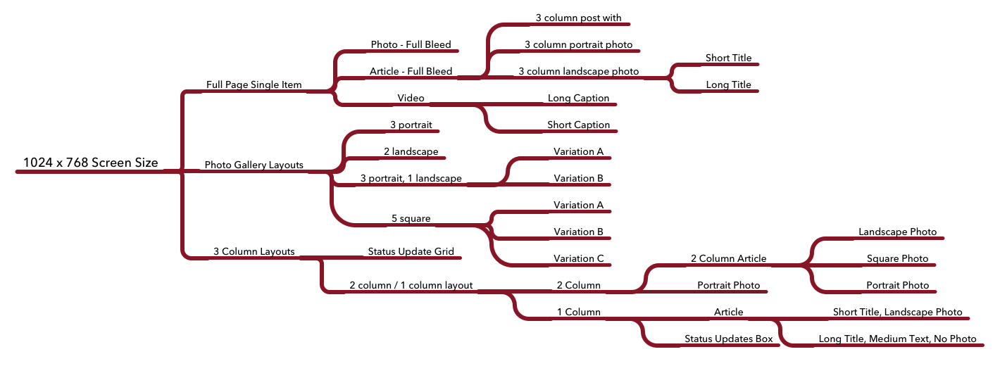 layout-options1
